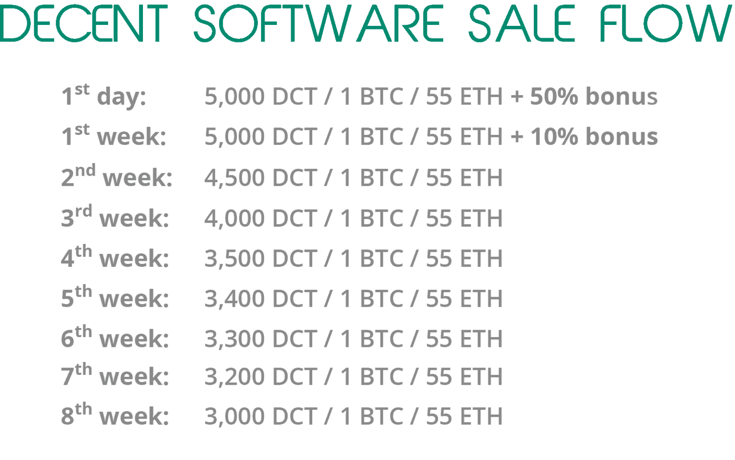 sale-flow-3
