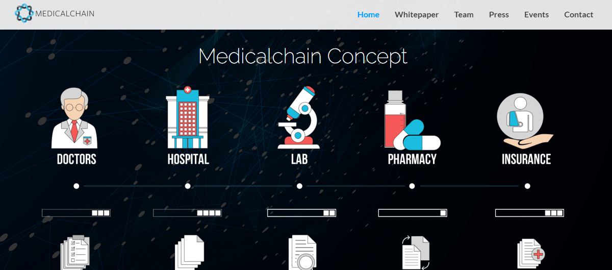 Medicalchain To Speak At The Upcoming Financial Times Digital Health Summit On Oct. 12, 2017 - Blockchain News
