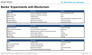 Morgan Stanley Offers Insight Into Bitcoin, Cryptocurrency and Blockchain