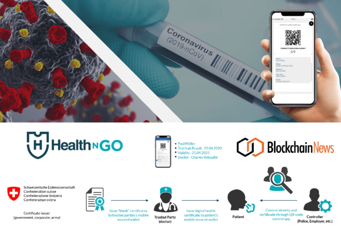 Blockchain Health Certificate for COVID-19, Coronavirus